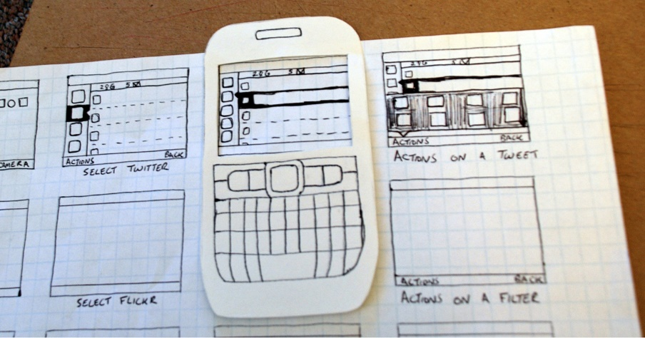 Prototyping helps a lot in requirement gathering phase.
