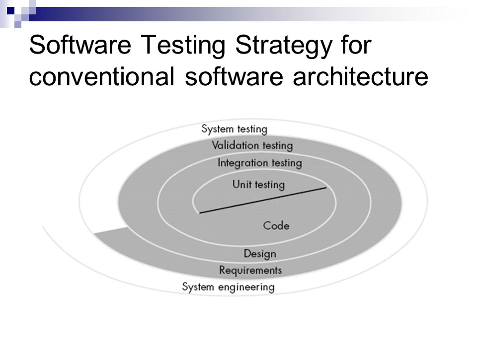A better testing strategy is a great way to achieve the results faster